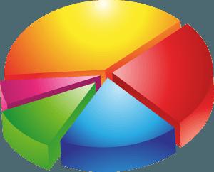 נתונים סטטיסטיים על השיפורים בבריאות של המשתתפים בסדנאות