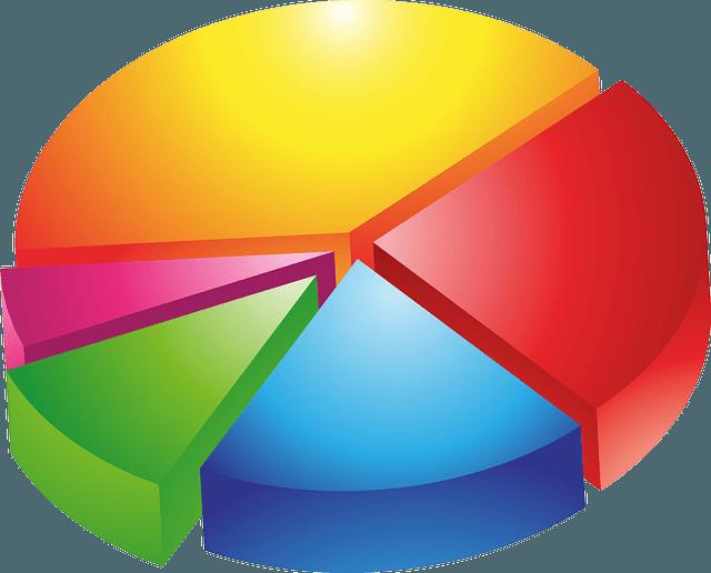 שיפורים בבריאות של בוגרי הסדנאות – נתונים מספריים